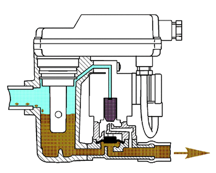 Figure 2: Condensate Leaves Drain