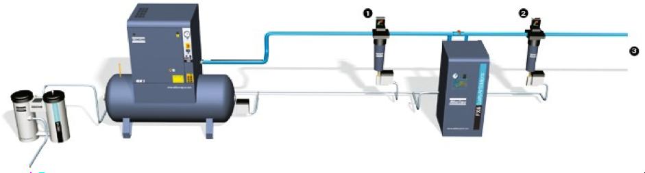 Atlas Compressed Air Filters